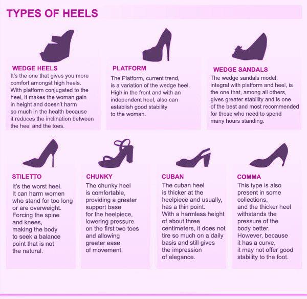 lina-levien-types-of-heels
